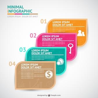 Plantilla infografía en cuatro pasos