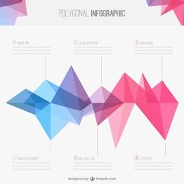 Poligonal infografía plantilla
