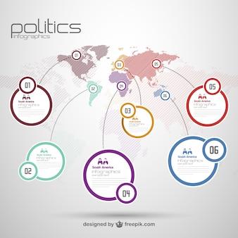 Infografía mundial con etiquetas redondas