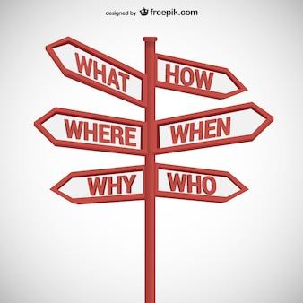 Señalización de preguntas