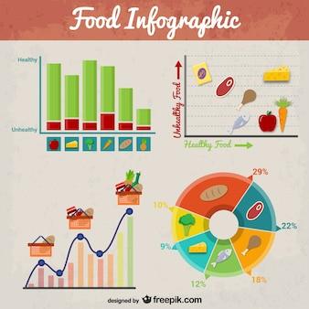 Infografía retro de alimentos