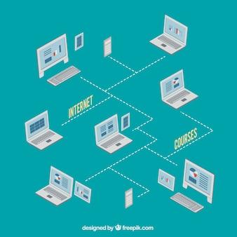 Rumbos de Internet concepto