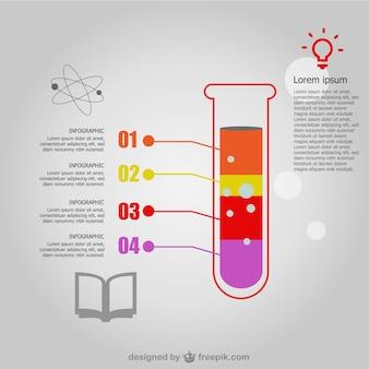 Plantilla infográfica de ciencia
