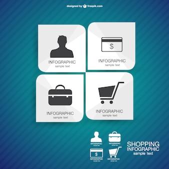 Infografía de compras