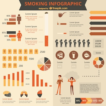 Plantilla infografía sobre fumar