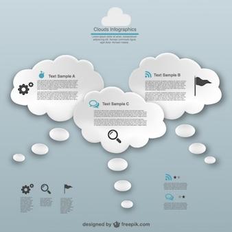 Infografía con nubes de pensamiento