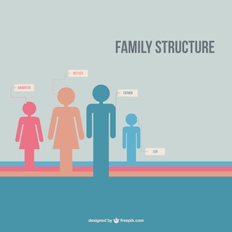 Vector estructura familiar