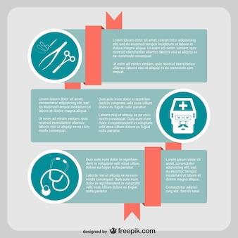 Vector infografía de cirugía
