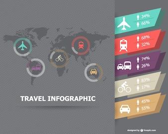 Vector infográfico de viajes