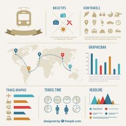 Viajes infografía