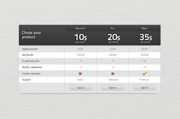Web personalizada tabla de precios ui psd