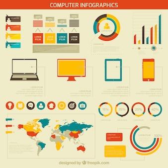 Infografica Computer