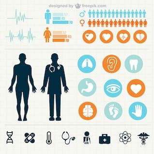 Estatísticas médicas infográficos