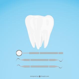 Medicina Dentária gráficos