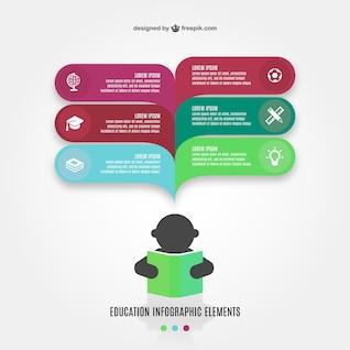 Estudante vector aprendizagem infográfico
