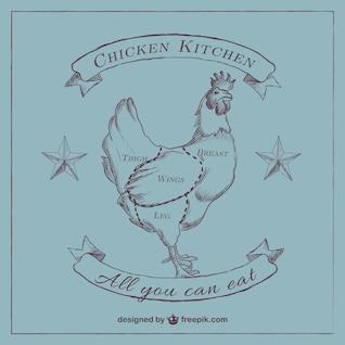 Diagrama de corte de frango