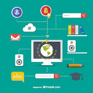 Computadores e conceito de educação vector