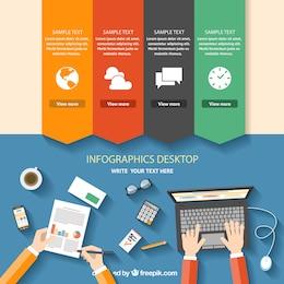 Área de trabalho Infográfico