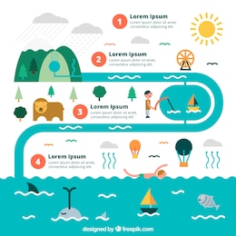 Ciclo da água infográfico