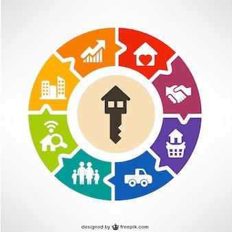 Conceitos de casas círculo com ícones infográficos