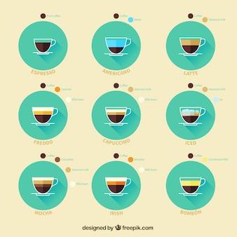Coleção xícaras de café