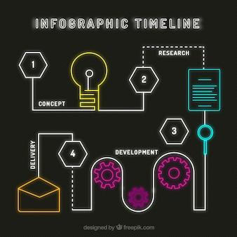 Cronograma Infográfico no estilo de néon