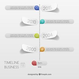 Cronograma Negócios infográfico