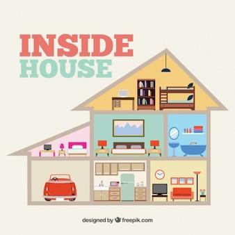 Dentro de casa