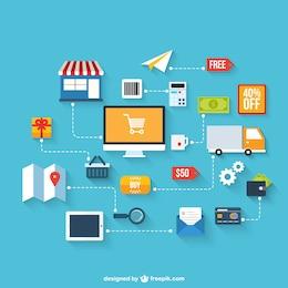 E-business infográfico