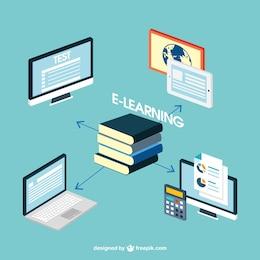 E-learning conceito