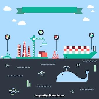 Ecologia e infográfico industrial
