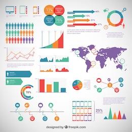 Elementos Infográfico embalar