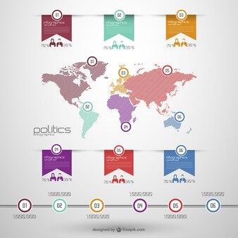 Política global vetor infográfico