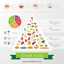 Grande pirâmide alimentar