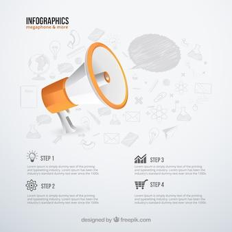 Infográfico com um megafone