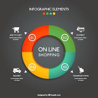 Infográfico compras on-line