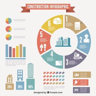 Infográfico Construção
