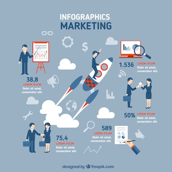Infográfico de Marketing