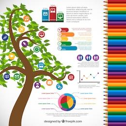 Infográfico para a educação