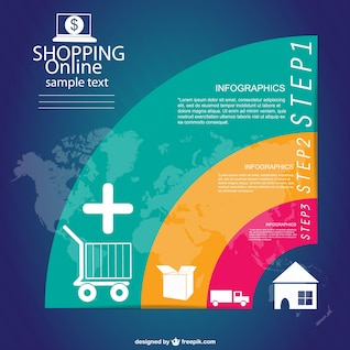 Infográfico projeto compras on-line gratuito