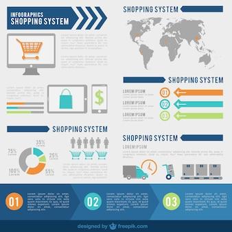 Infográfico sistema de compras