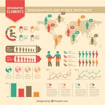 infográfico taxa de natalidade