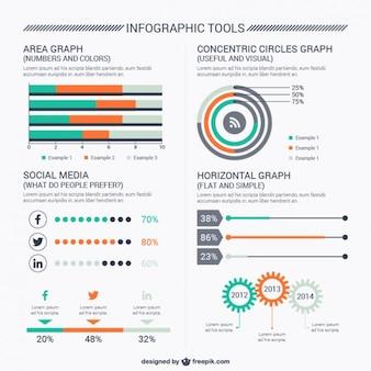 Infográfico ferramentas de mídia social