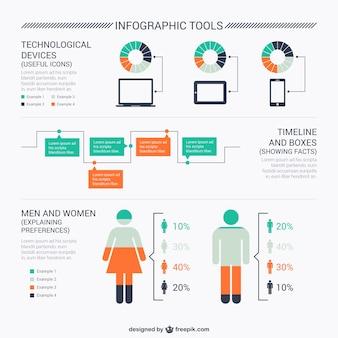 Ferramentas Infográfico dispositivos tecnológicos