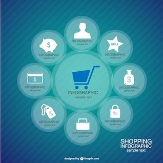 Layout de compras infográfico