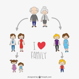 Membros da família vetor dos desenhos animados