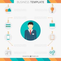 Negócios modelo infográfico