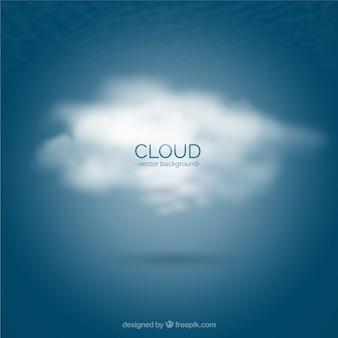 Nuvem de fundo