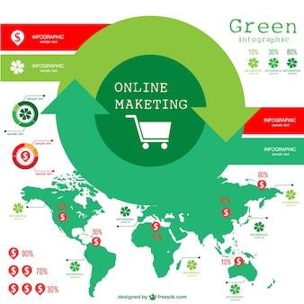 Infográficos plano de marketing on-line