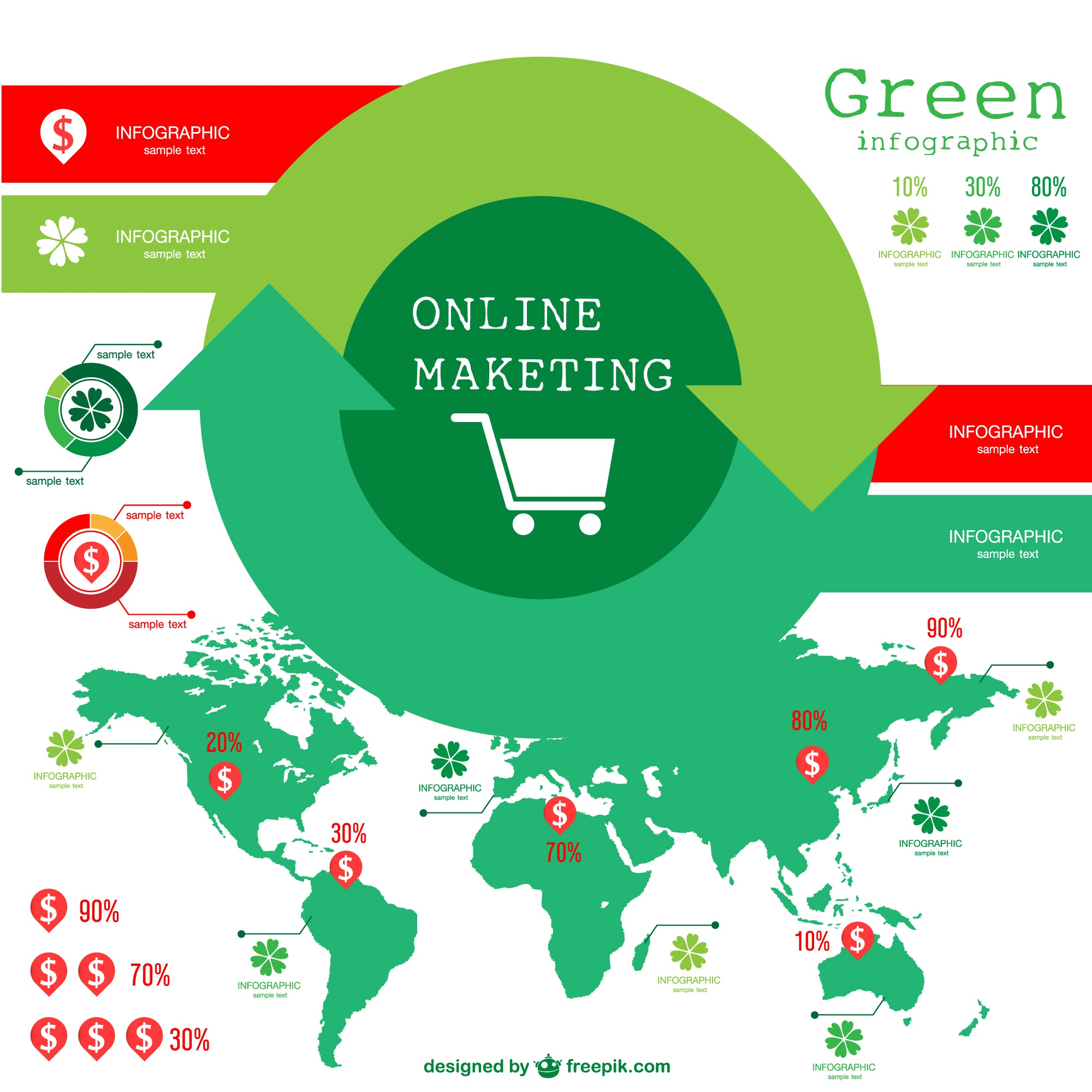 Infográficos plano de marketing on-line